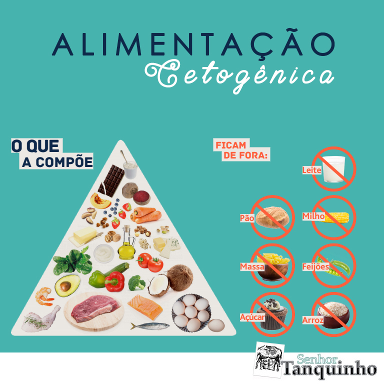 Dieta cetogenica o que e